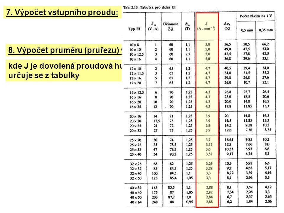 7. Výpočet vstupního proudu: