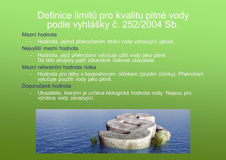 Definice limitů pro kvalitu pitné vody podle vyhlášky č. 252/2004 Sb.