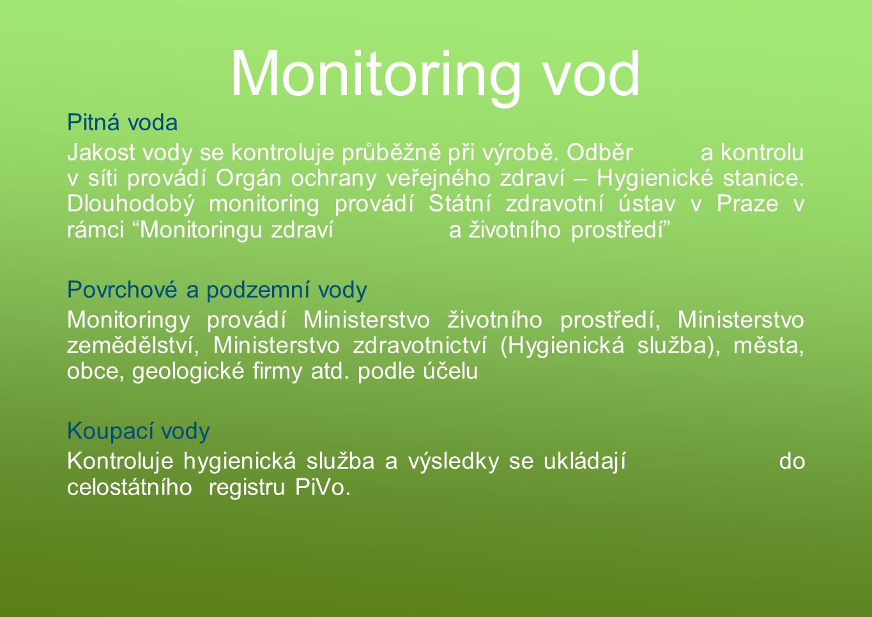 Monitoring vod Pitná voda