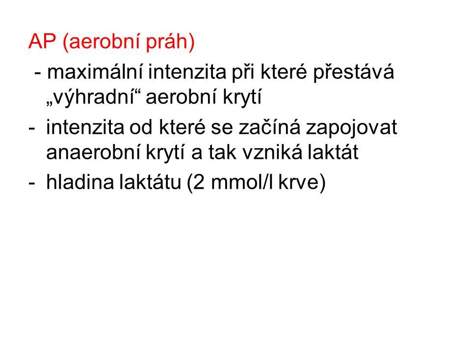 """AP (aerobní práh) - maximální intenzita při které přestává """"výhradní aerobní krytí."""