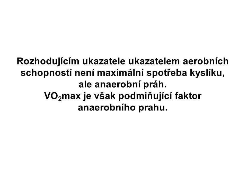 VO2max je však podmiňující faktor anaerobního prahu.