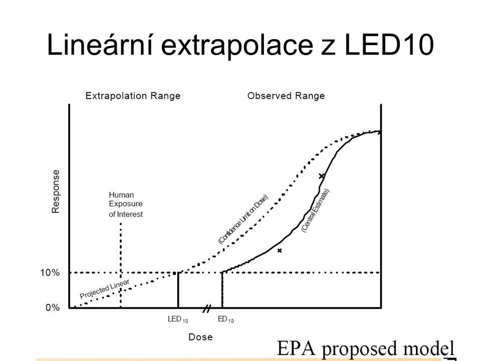 Lineární extrapolace z LED10