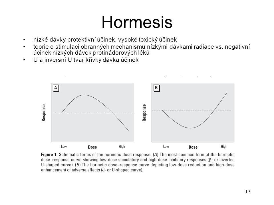Hormesis nízké dávky protektivní účinek, vysoké toxický účinek
