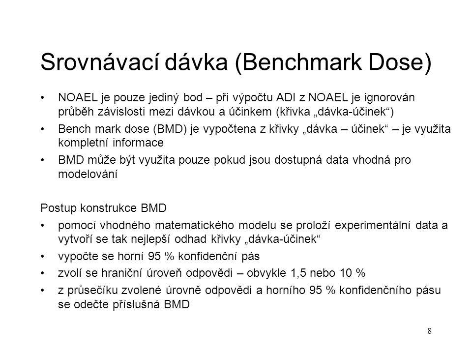 Srovnávací dávka (Benchmark Dose)