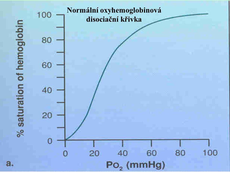 Normální oxyhemoglobinová