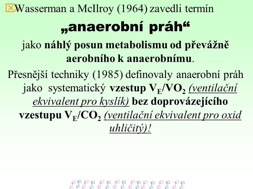 jako náhlý posun metabolismu od převážně aerobního k anaerobnímu.