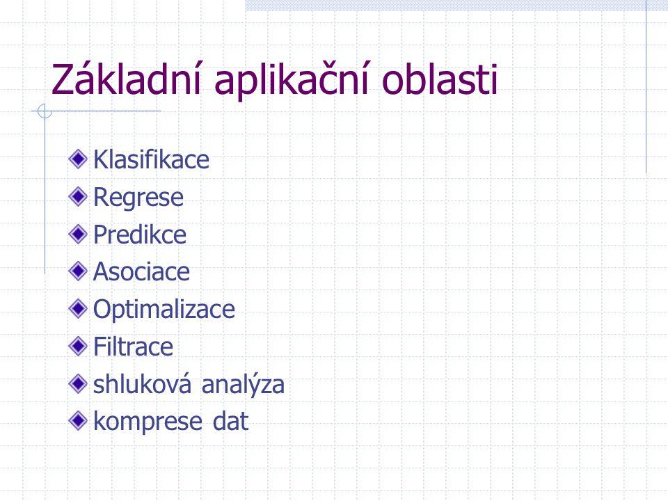Základní aplikační oblasti