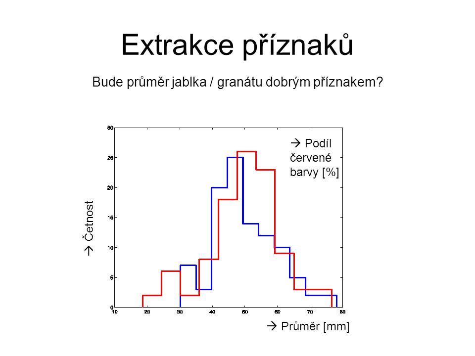 Extrakce příznaků Bude průměr jablka / granátu dobrým příznakem