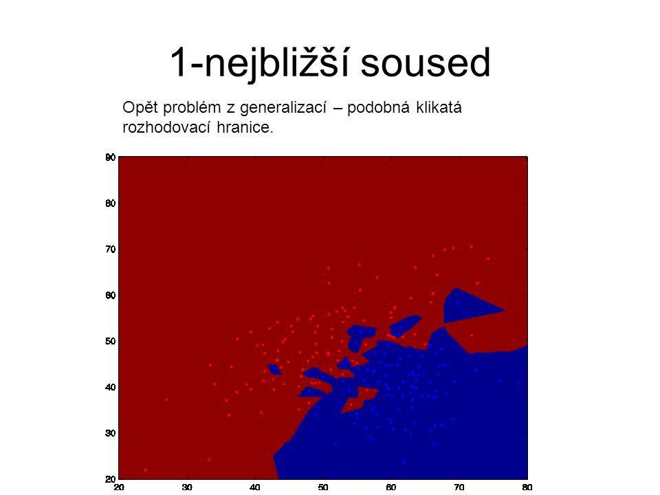 1-nejbližší soused Opět problém z generalizací – podobná klikatá rozhodovací hranice.