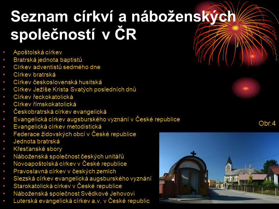 Seznam církví a náboženských společností v ČR