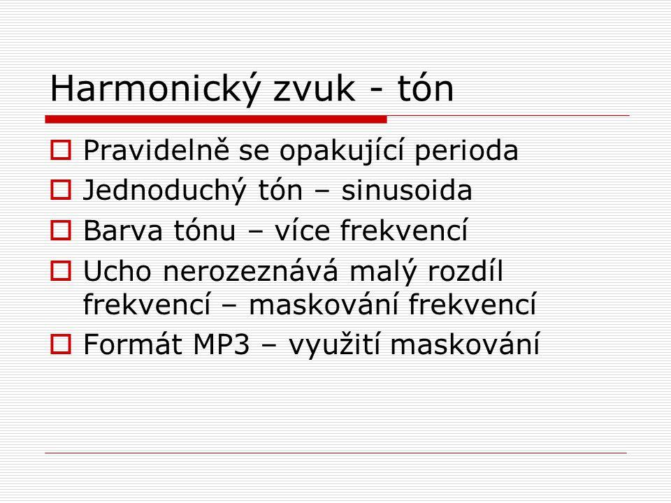 Harmonický zvuk - tón Pravidelně se opakující perioda