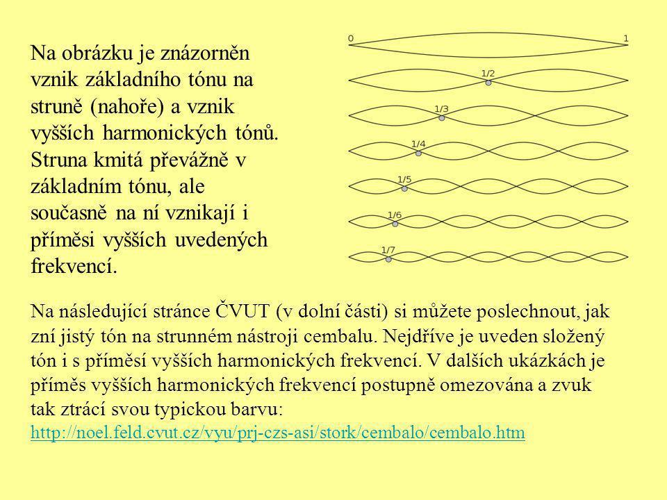 Na obrázku je znázorněn vznik základního tónu na struně (nahoře) a vznik vyšších harmonických tónů.