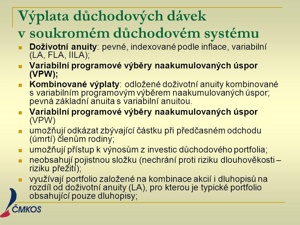 Výplata důchodových dávek v soukromém důchodovém systému