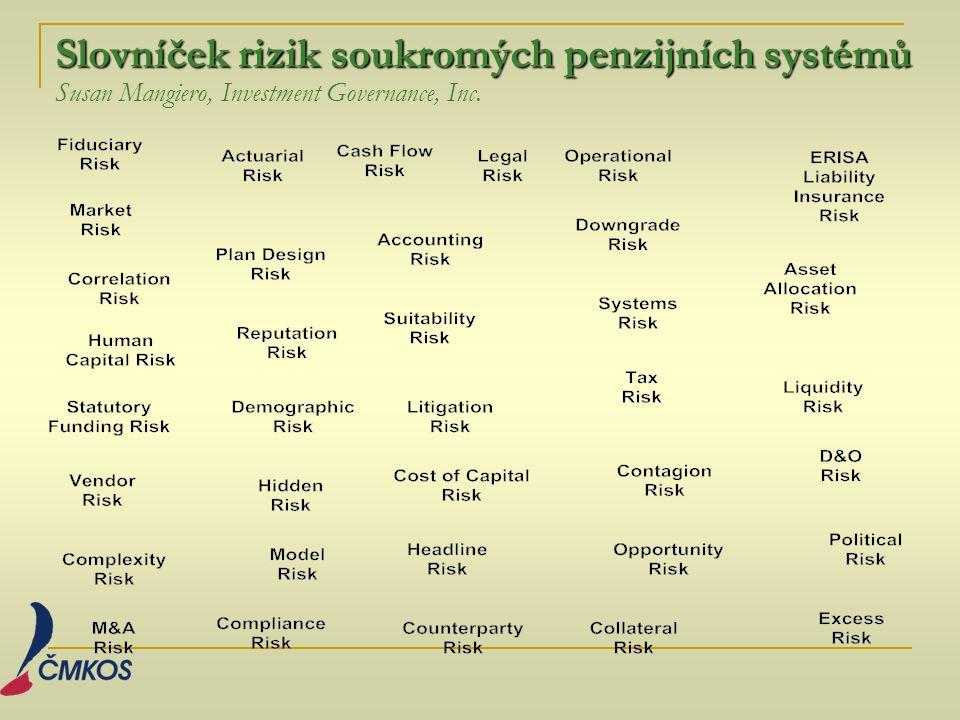 Slovníček rizik soukromých penzijních systémů Susan Mangiero, Investment Governance, Inc.