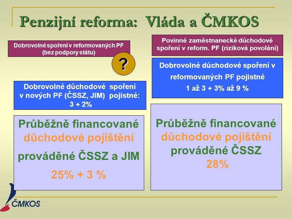 Penzijní reforma: Vláda a ČMKOS