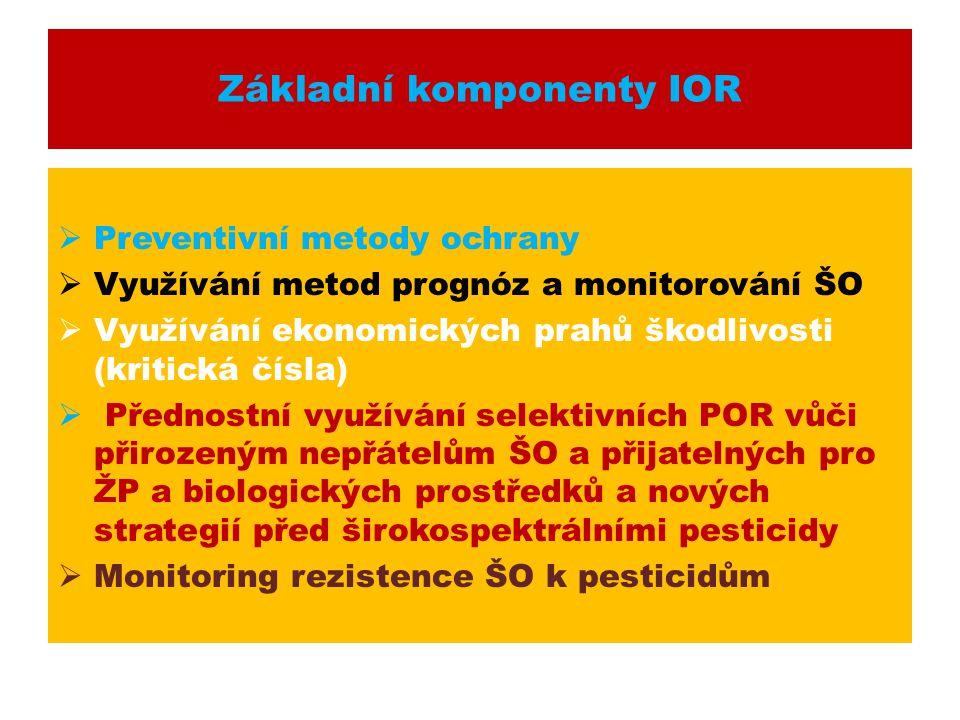Základní komponenty IOR