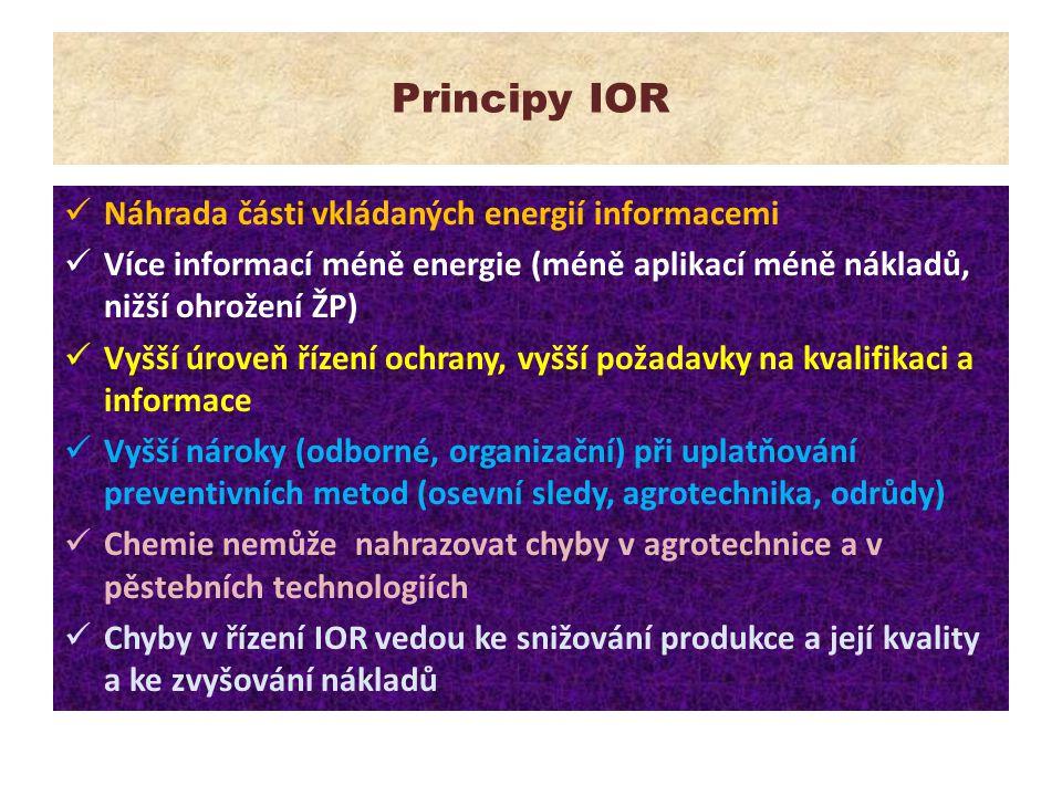Principy IOR Náhrada části vkládaných energií informacemi