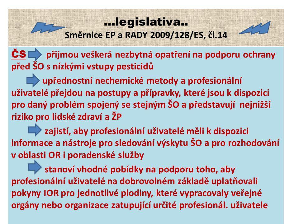 …legislativa.. Směrnice EP a RADY 2009/128/ES, čl.14