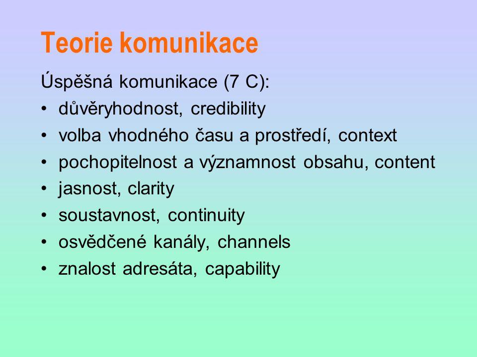 Teorie komunikace Úspěšná komunikace (7 C): důvěryhodnost, credibility