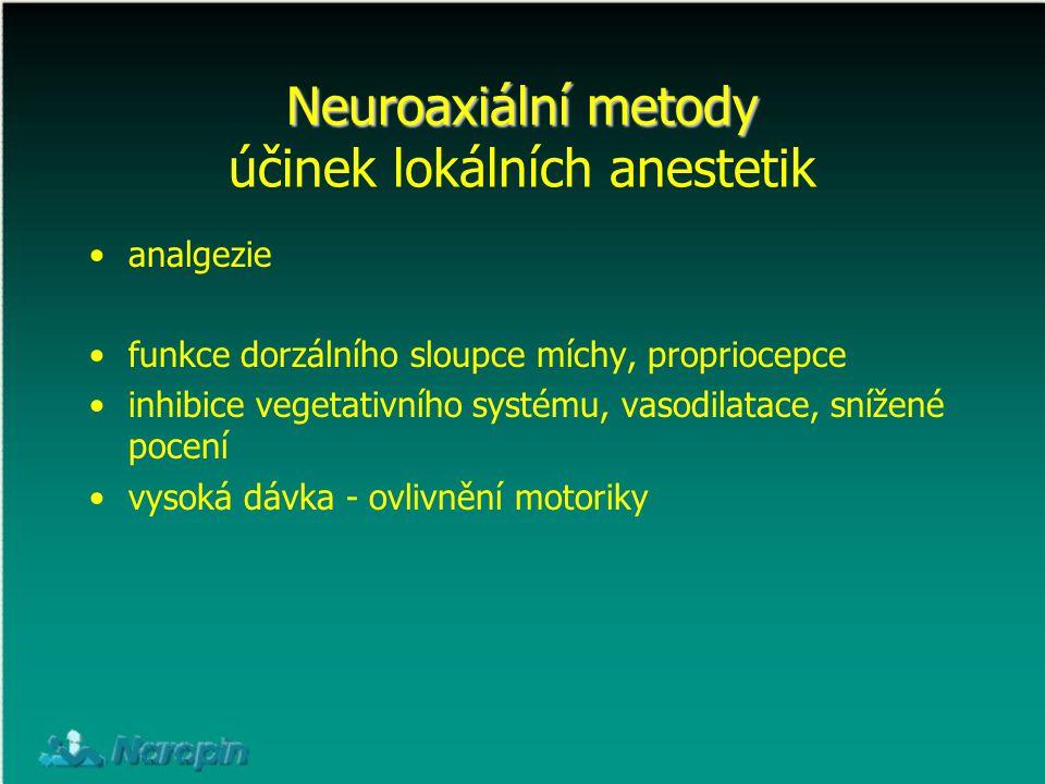 Neuroaxiální metody účinek lokálních anestetik