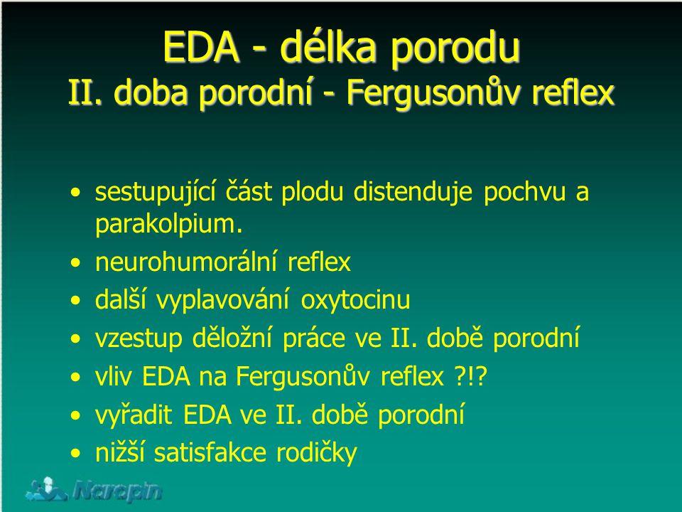 EDA - délka porodu II. doba porodní - Fergusonův reflex