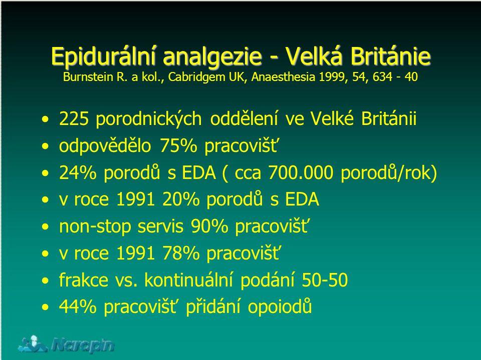 Epidurální analgezie - Velká Británie Burnstein R. a kol