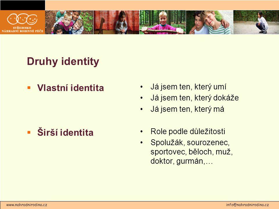Druhy identity Vlastní identita Širší identita Já jsem ten, který umí