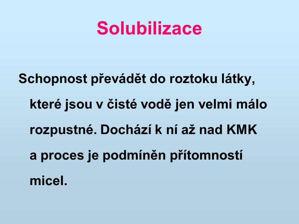 Solubilizace