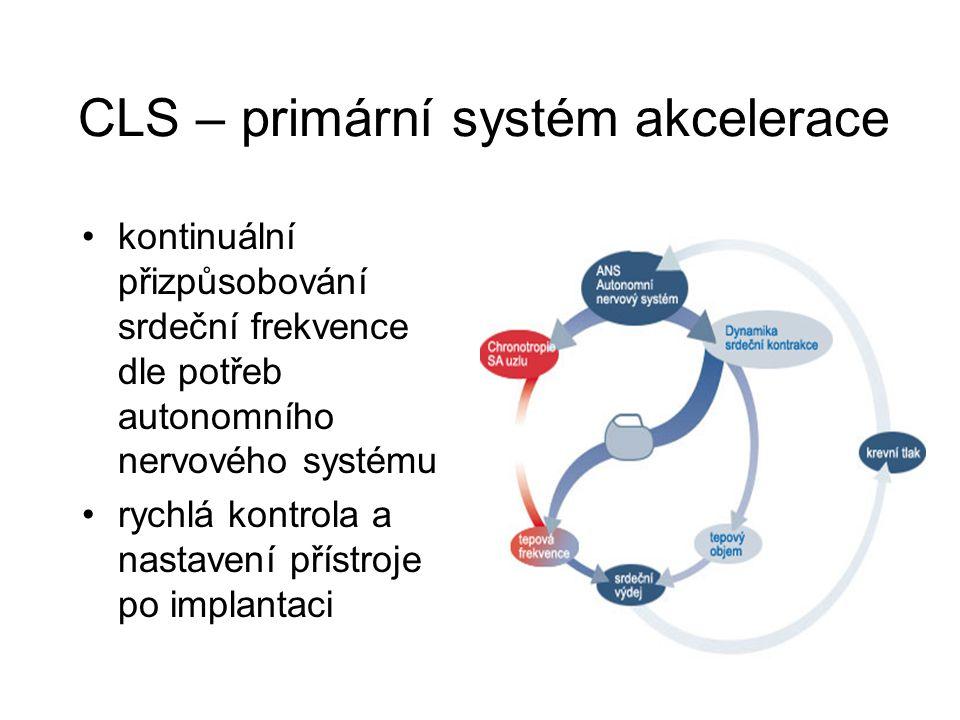 CLS – primární systém akcelerace