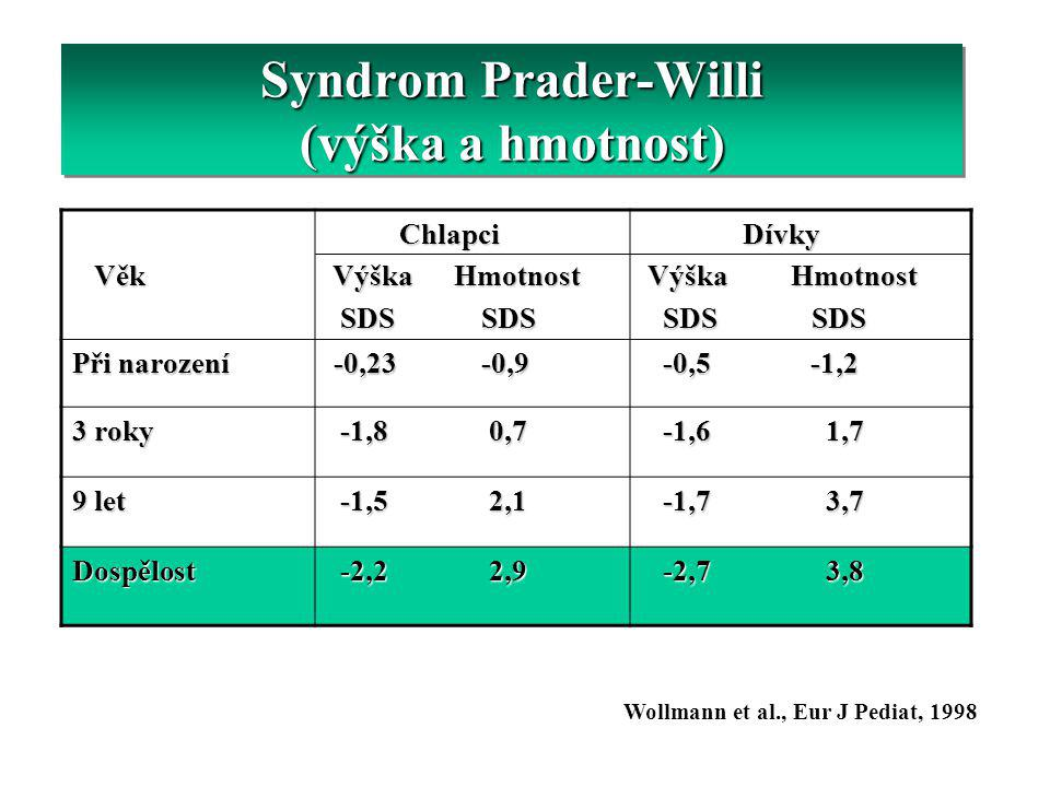 Syndrom Prader-Willi (výška a hmotnost)