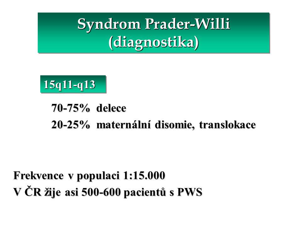 Syndrom Prader-Willi (diagnostika)