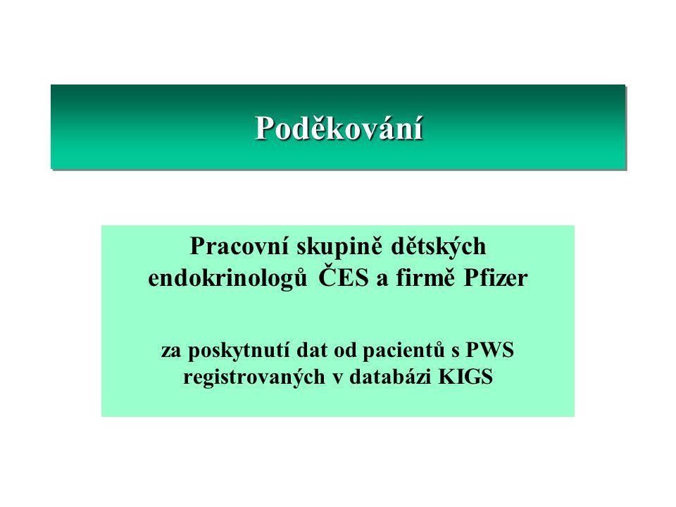 Poděkování Pracovní skupině dětských endokrinologů ČES a firmě Pfizer