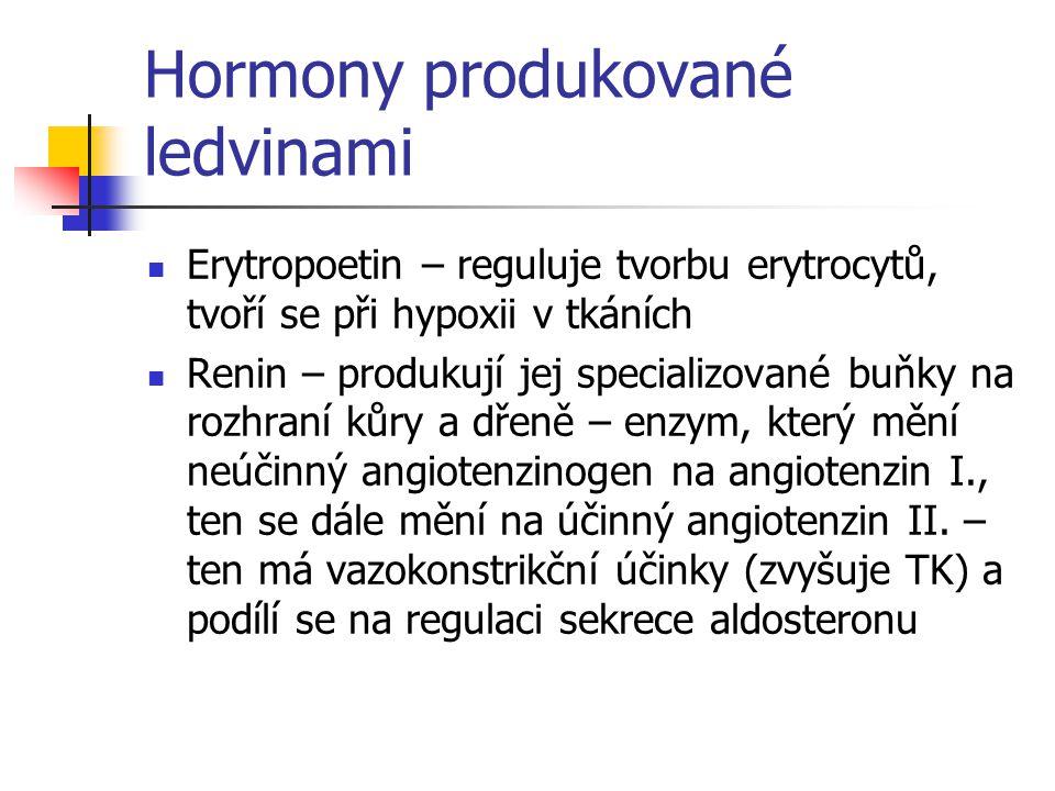 Hormony produkované ledvinami