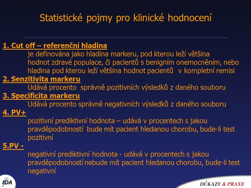Statistické pojmy pro klinické hodnocení