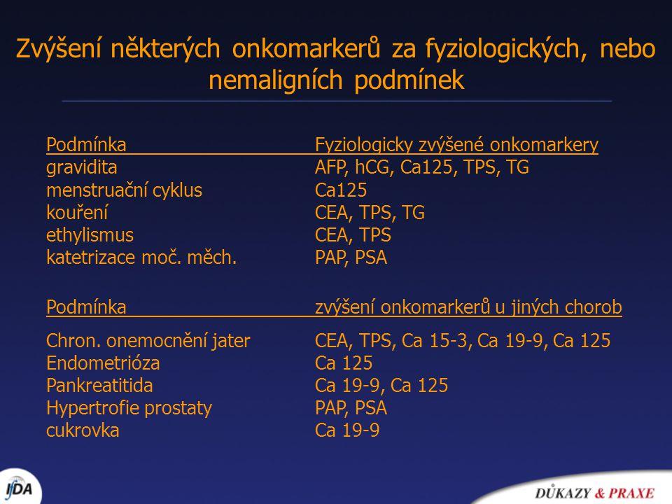 Zvýšení některých onkomarkerů za fyziologických, nebo nemaligních podmínek
