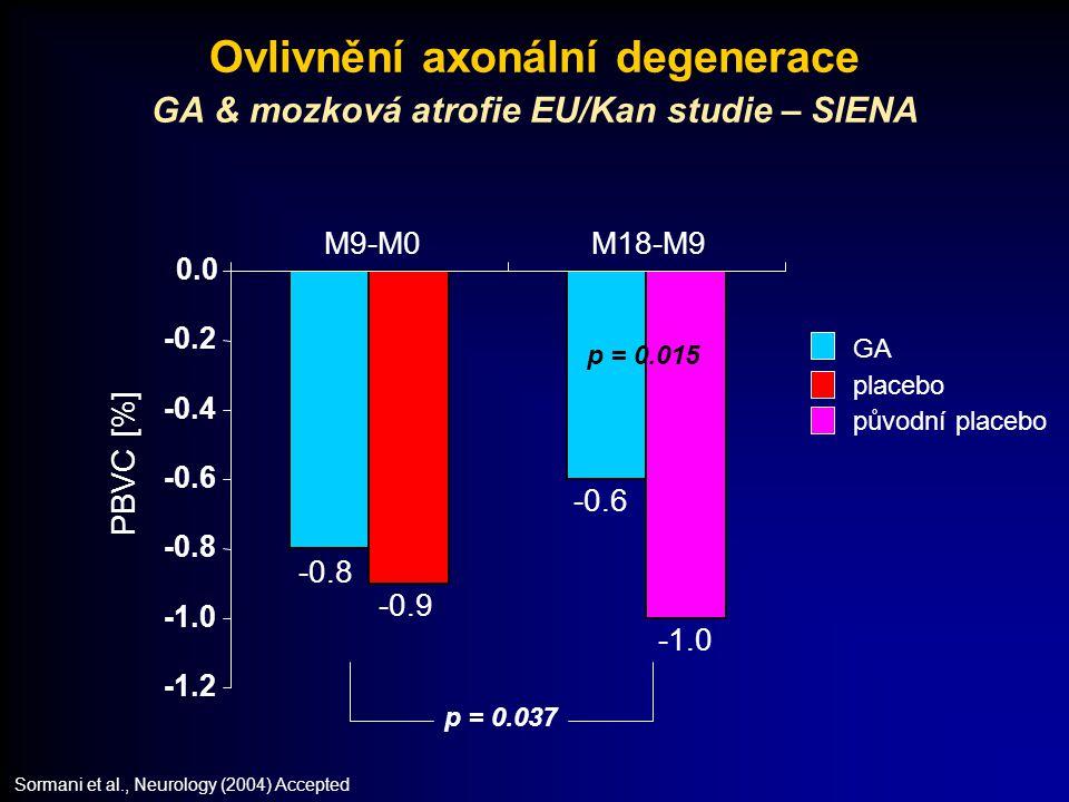 Ovlivnění axonální degenerace GA & mozková atrofie EU/Kan studie – SIENA