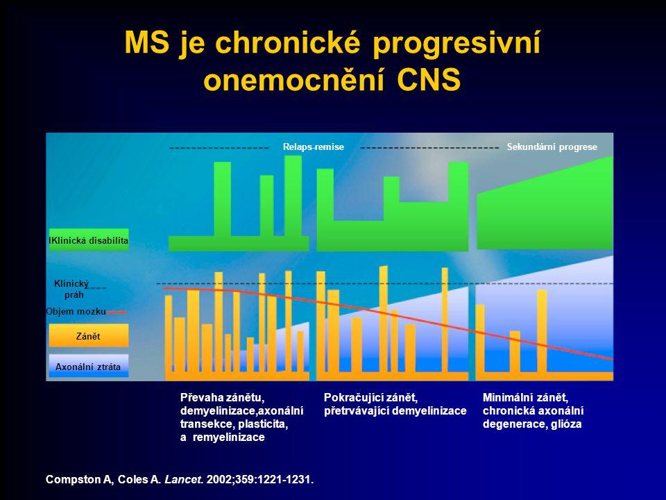 MS je chronické progresivní onemocnění CNS