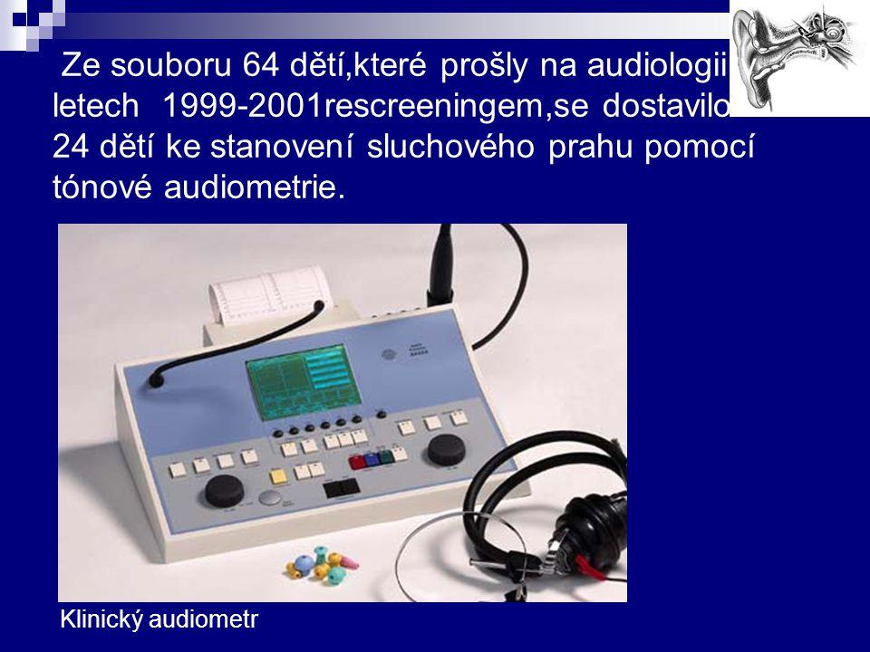 Ze souboru 64 dětí,které prošly na audiologii v letech 1999-2001rescreeningem,se dostavilo 24 dětí ke stanovení sluchového prahu pomocí tónové audiometrie.