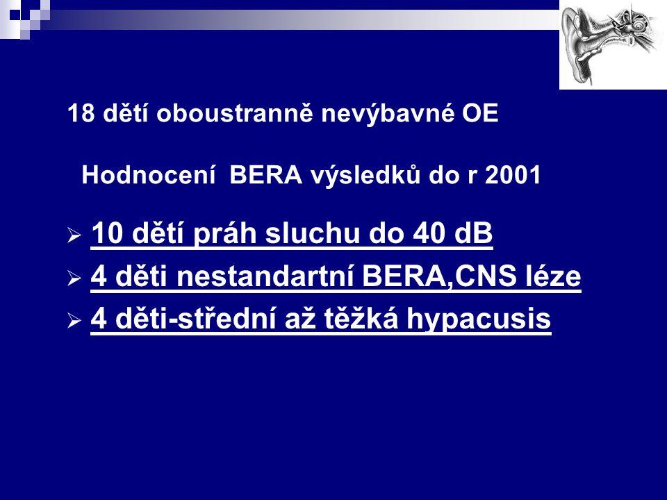 18 dětí oboustranně nevýbavné OE Hodnocení BERA výsledků do r 2001