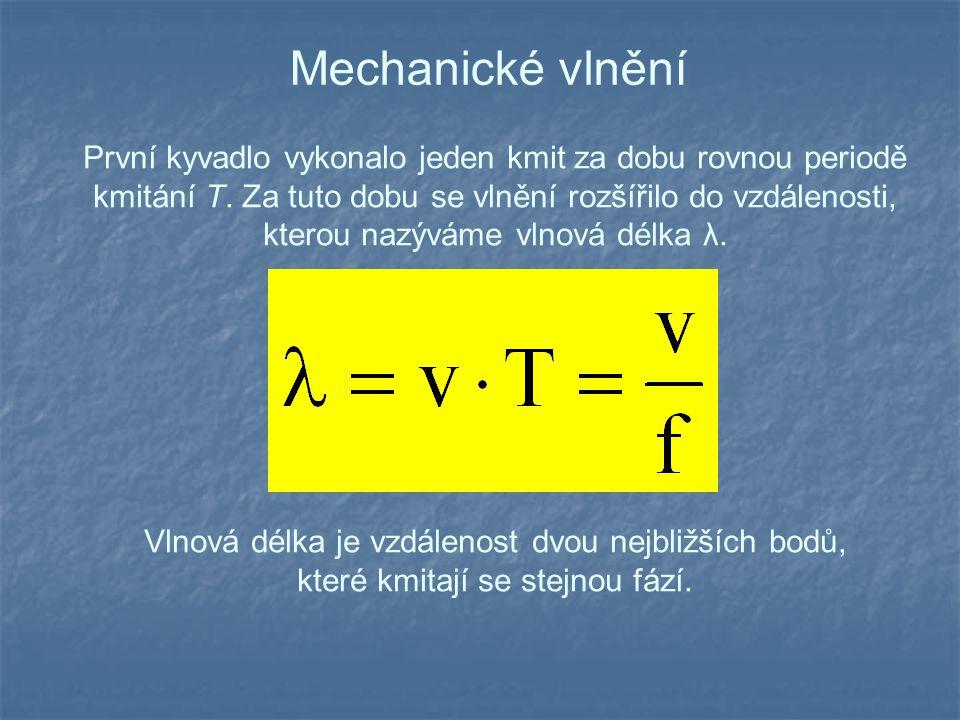 Mechanické vlnění