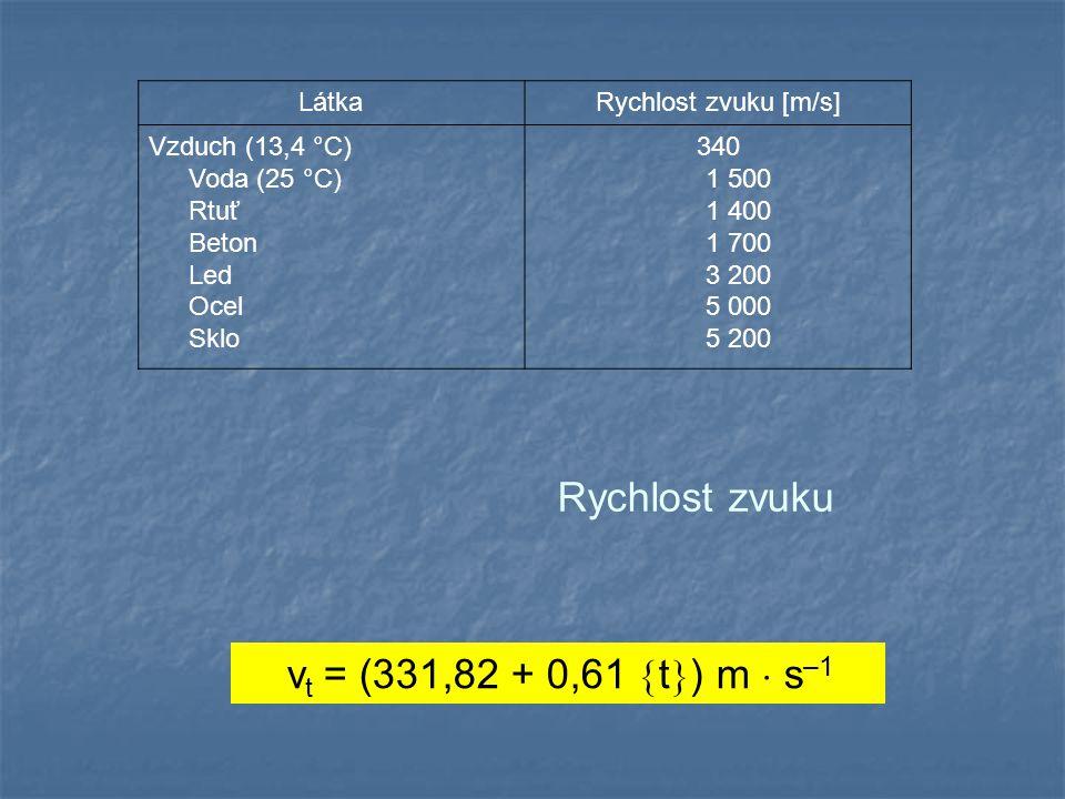 Rychlost zvuku vt = (331,82 + 0,61 t) m  s–1 Látka
