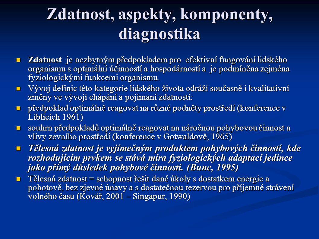 Zdatnost, aspekty, komponenty, diagnostika