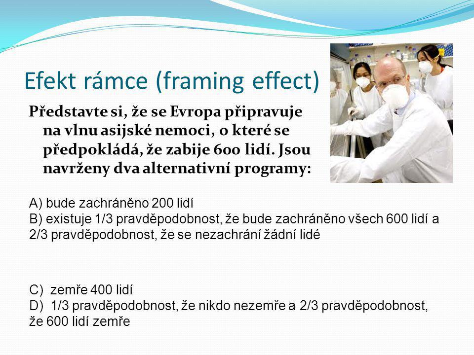 Efekt rámce (framing effect)