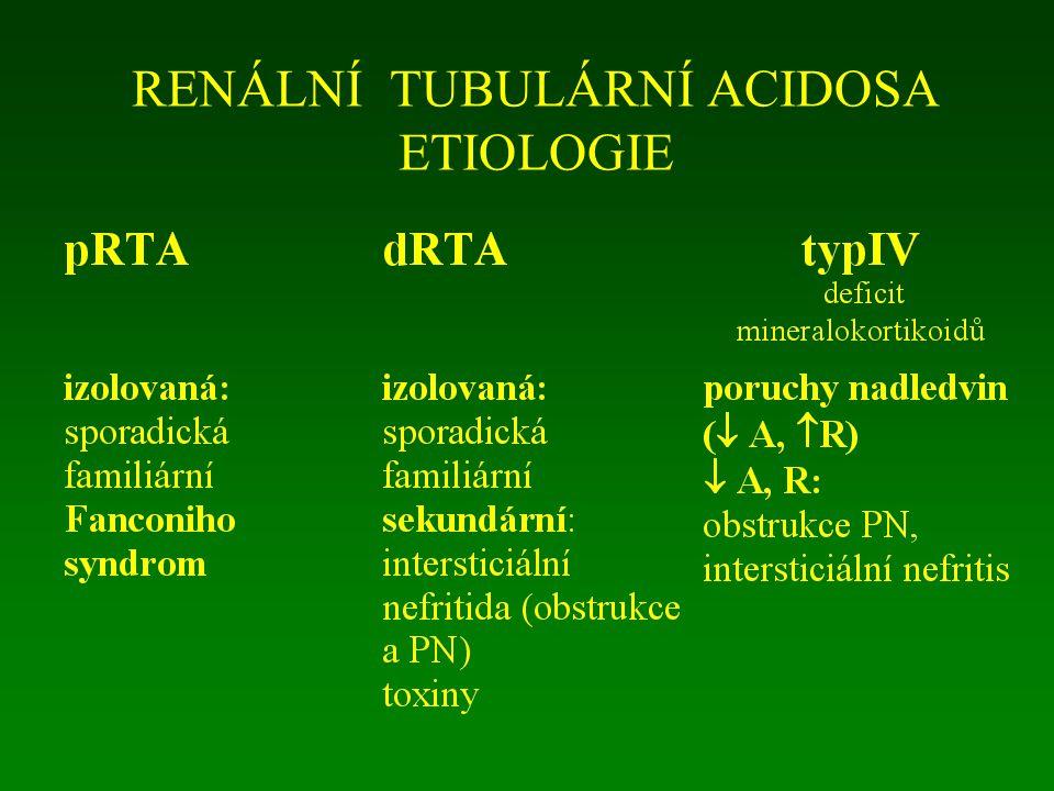 RENÁLNÍ TUBULÁRNÍ ACIDOSA ETIOLOGIE
