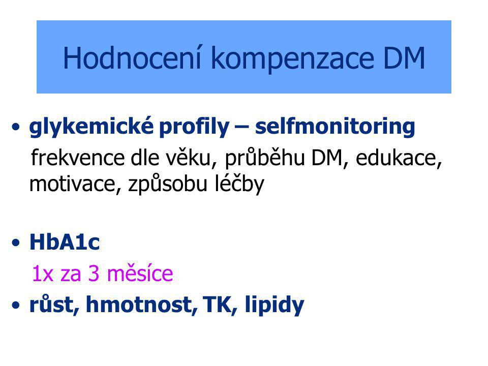 Hodnocení kompenzace DM