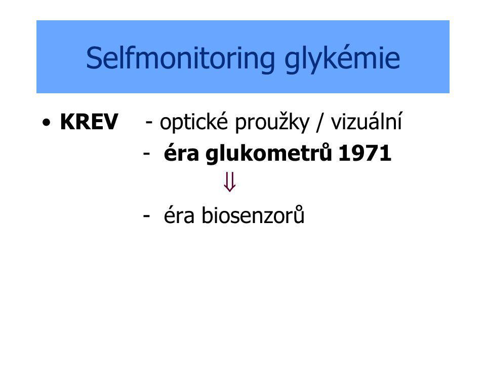 Selfmonitoring glykémie