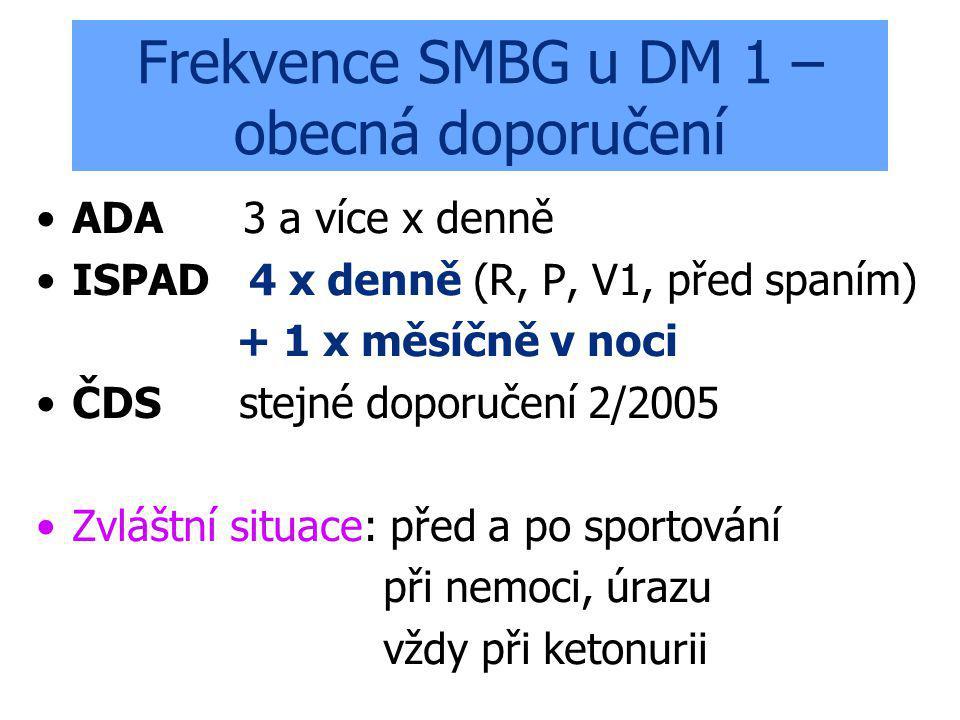 Frekvence SMBG u DM 1 – obecná doporučení