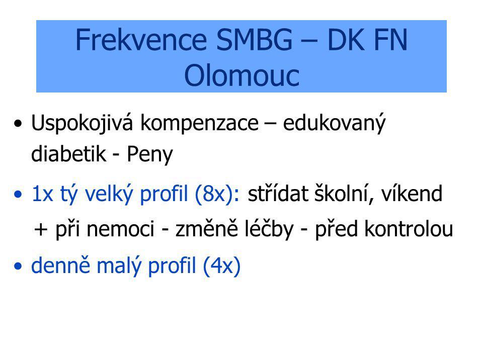Frekvence SMBG – DK FN Olomouc