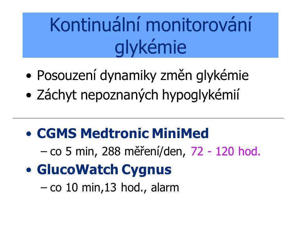 Kontinuální monitorování glykémie