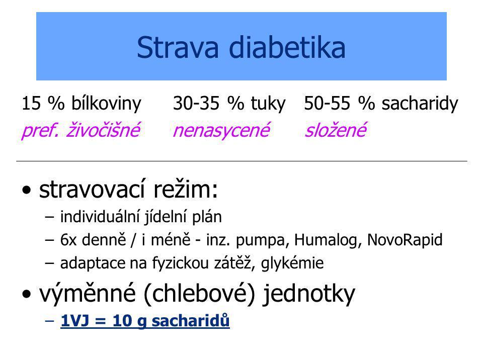 Strava diabetika stravovací režim: výměnné (chlebové) jednotky